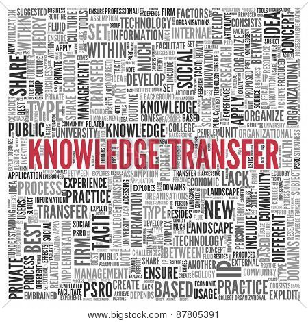 Close up Red KNOWLEDGE TRANSFER Text at the Center of Word Tag Cloud on White Background.