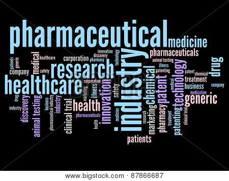 Pharmaceutical Word Cloud
