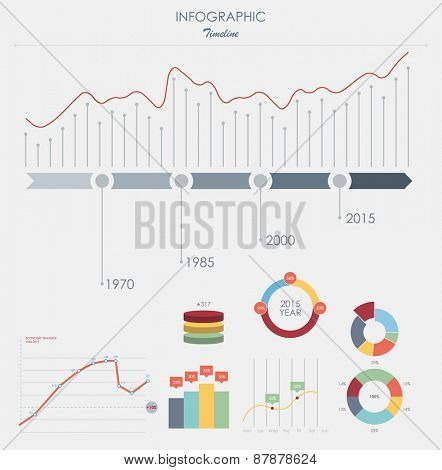 Business data market elements dot bar pie charts diagrams and graphs.  Set isolated vector illustration. retro and flat style