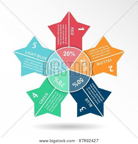Circle infographic vector arrows. Business template, charts, graphs, presentation, web design scheme. Abstract concept of color elements, background and idea