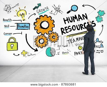 Human Resources Employment Job Teamwork Businessman Ideas Concept