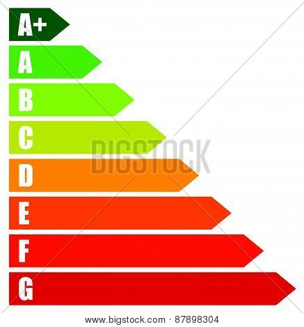 Energy Rating Certificate, Energy Performance Certificates. Energy Efficiency, Energy Consumption Ra