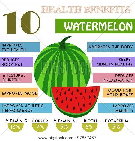 10 Health Benefits Information Of Watermelon. Nutrients Infographic,  Vector Illustration. - Stock V