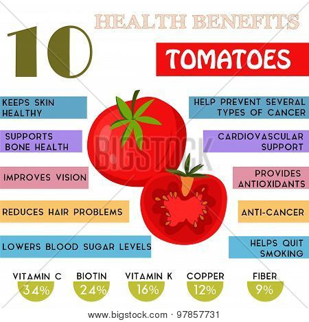 10 Health Benefits Information Of Tomatoes. Nutrients Infographic,  Vector Illustration. - Stock Vec