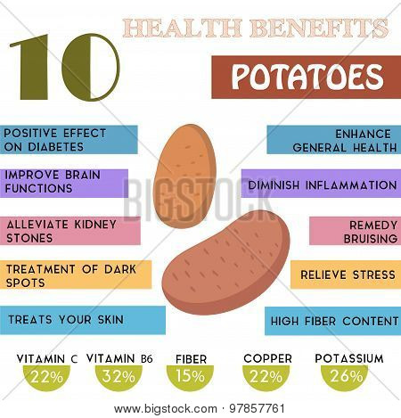 10 Health Benefits Information Of Potatoes. Nutrients Infographic,  Vector Illustration. - Stock Vec