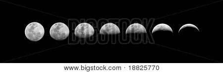 Change of Moon phases