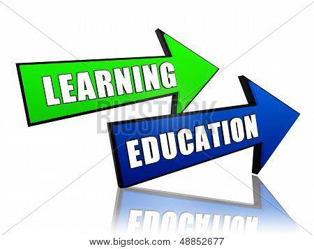 Learning Education In Arrows