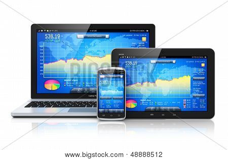 Financial management on mobile devices