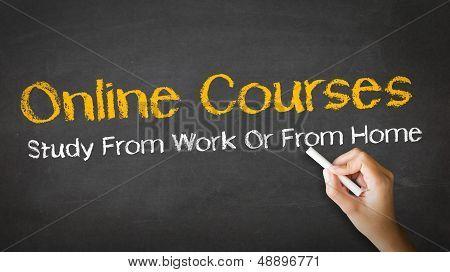 Online Courses Chalk Illustration