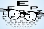 stock photo of ophthalmology  - eyeglasses over a blurry eye chart - JPG