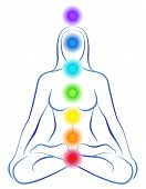 stock photo of plexus  - Illustration of a meditating woman in yoga position with the seven main chakras - JPG