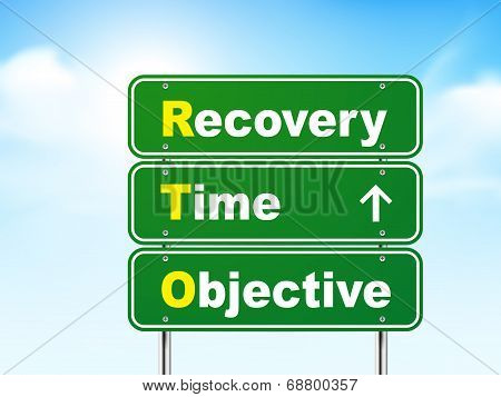 3D Recovery Time Objective Road Sign