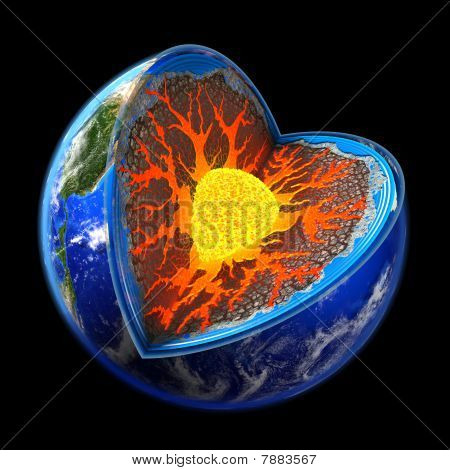 If We Do Not Love The Our Planet, The Earth Is Easy To Get Rid Of Us.