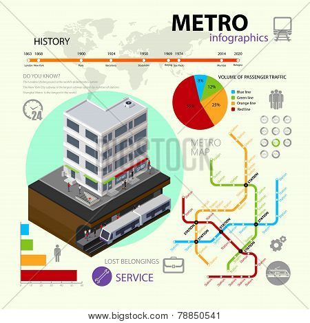 vector set of rapid transport infographic elements. illustration of  isometric 3d metro, subway or u