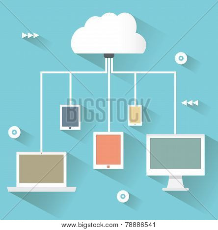 Flat Design Concept Of Cloud Service And Mobile Devices With Long Shadows. Process Of Uploud And Dow