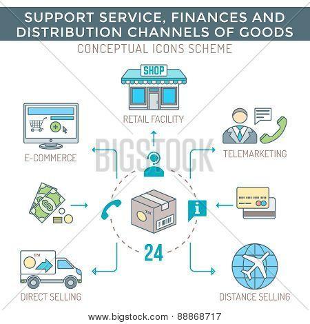 Colored Outline Distribution Channels Finances Goods Services Icons Scheme.