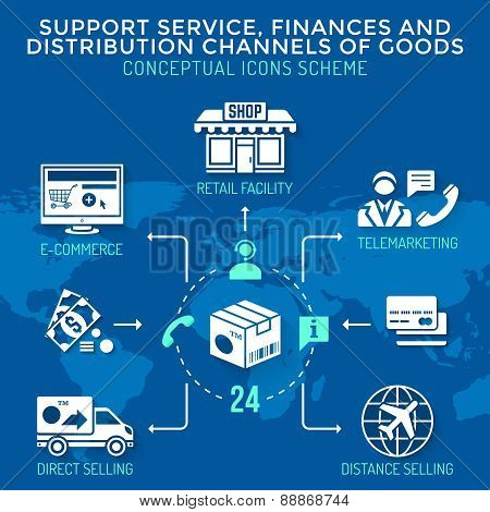 White Color Flat Style Distribution Channels Finances Goods Services Icons Scheme.