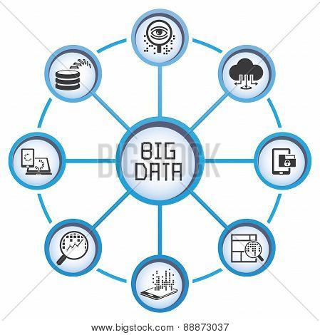 big data, data analytics
