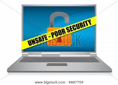 Poor security