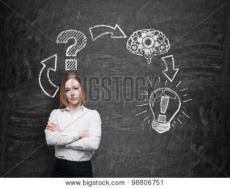 Business Lady Is Constructing A Decision Making Procedure. The Consequence Of Decision Making Proces