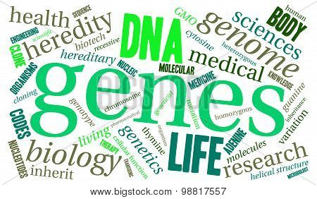 Genes Word Cloud