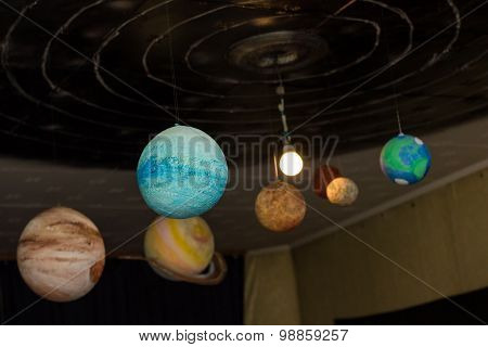 The Planets Of The Solar System - Science Home Project