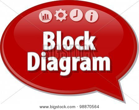 Speech bubble dialog illustration of business term saying Block Diagram