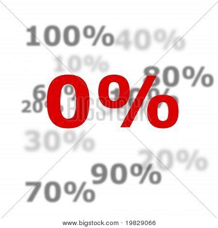 0 Por ciento
