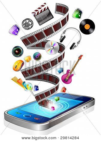 Mobile Multimedia