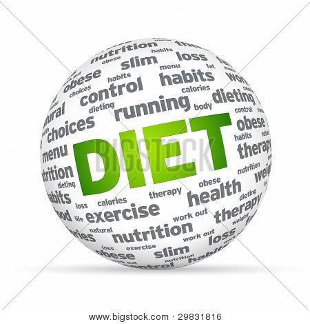 Diet Sphere