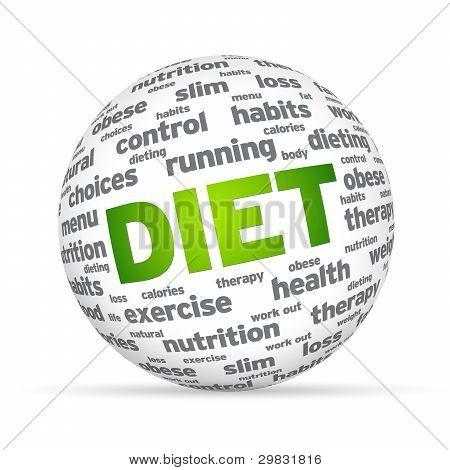 Esfera de la dieta