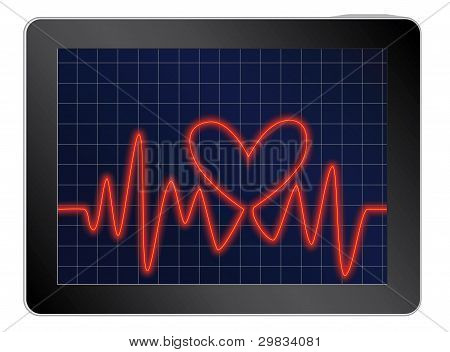 Cardiogram With Heart On A Tablet