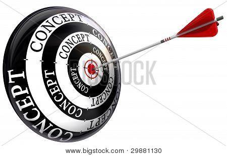 Concept Target