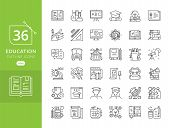 Education Icon Set, Education And Science Icon Set. Sign And Symbols Flat Design University poster