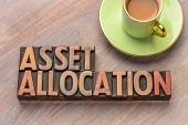 asset allocation word abstract in vintage letterpress wood type poster
