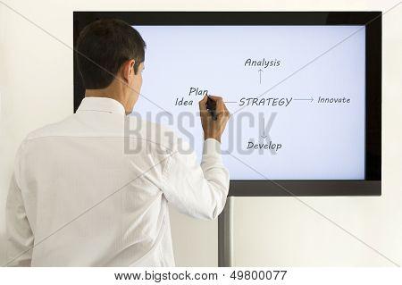 Drawing Chart Strategy