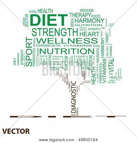 Vector eps concept or conceptual green tree diet word cloud on white background wordcloud