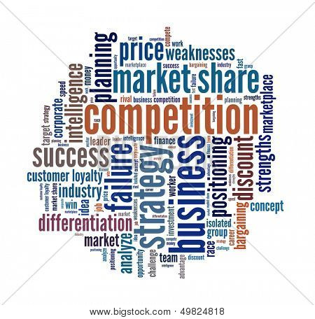 Business Competition in word collage