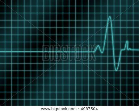 Leitura de cardio