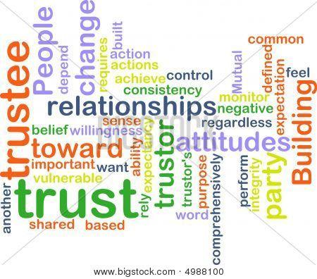 Trust Wordcloud