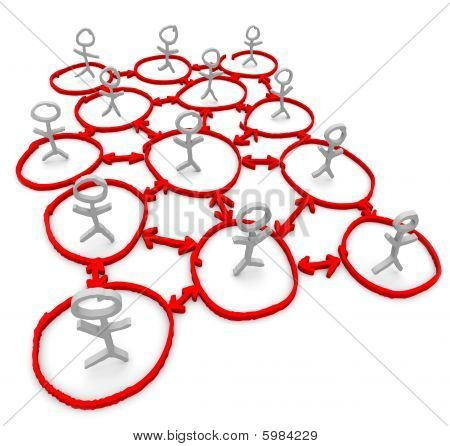 Network Of People - Drawing Of Circles And Arrows