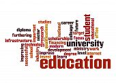 Education Word Cloud