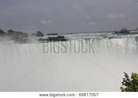 Horseshoe Falls, Canadian