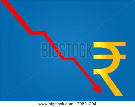 Currency Crisis Indian Rupee