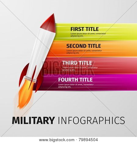 military infographics,