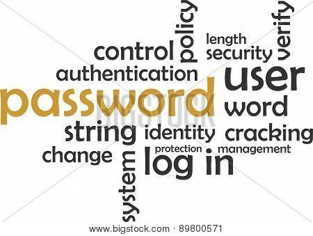 word cloud - password