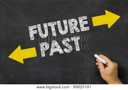Future Or Past Written On A Blackboard