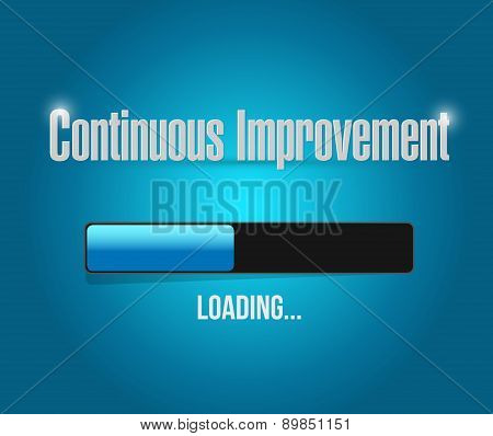 Continuous Improvement Loading Bar Sign Concept