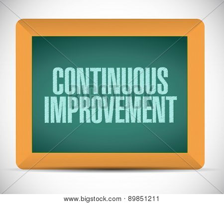 Continuous Improvement Board Sign Concept
