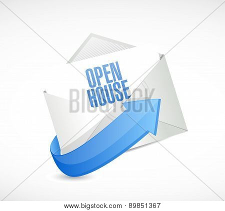Open House Mail Sign Concept